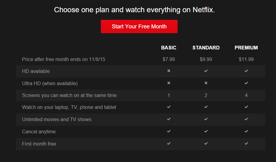 Netflix's new subscription tiers
